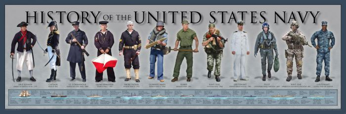 history of the united states navy poster print armynavysales army